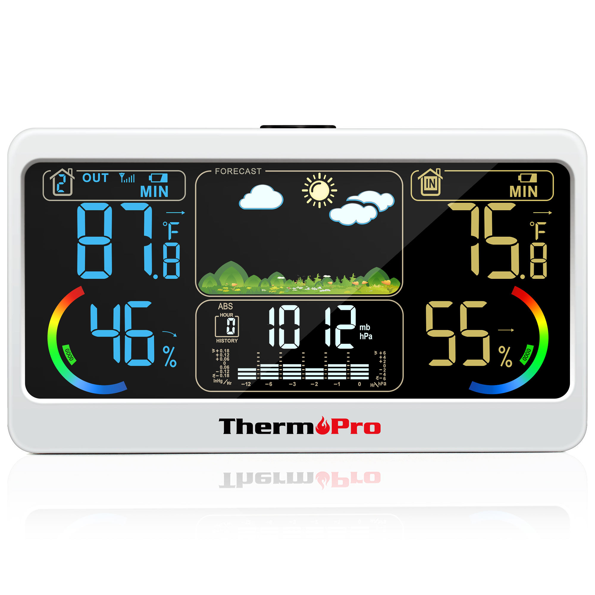 Thermopro TP68C 500FT Wireless Indoor Outdoor Digitale Thermometer Hygrometer Met Weersverwachting