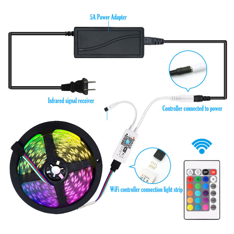 custom neon LED APP Remote Control multi color IP65 waterproof silicone tube rope Lights RGBw SMD 5050 Led Strip light