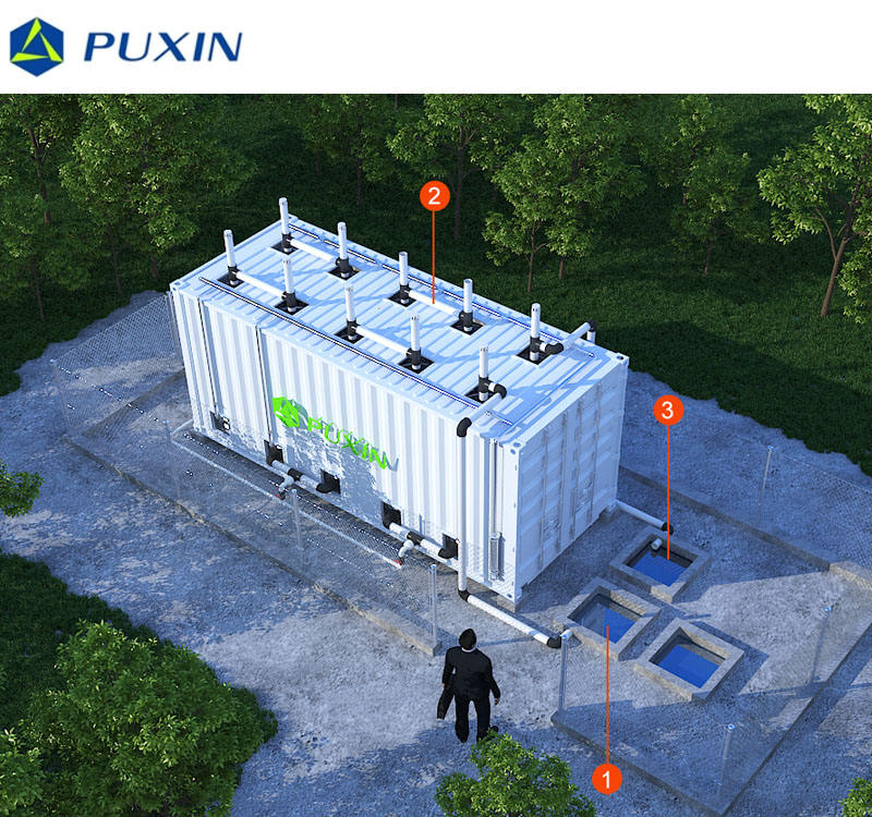 Puxin High Efficient Domestic Sewage Plant Waste Treatment Machines System with Low Operate Cost
