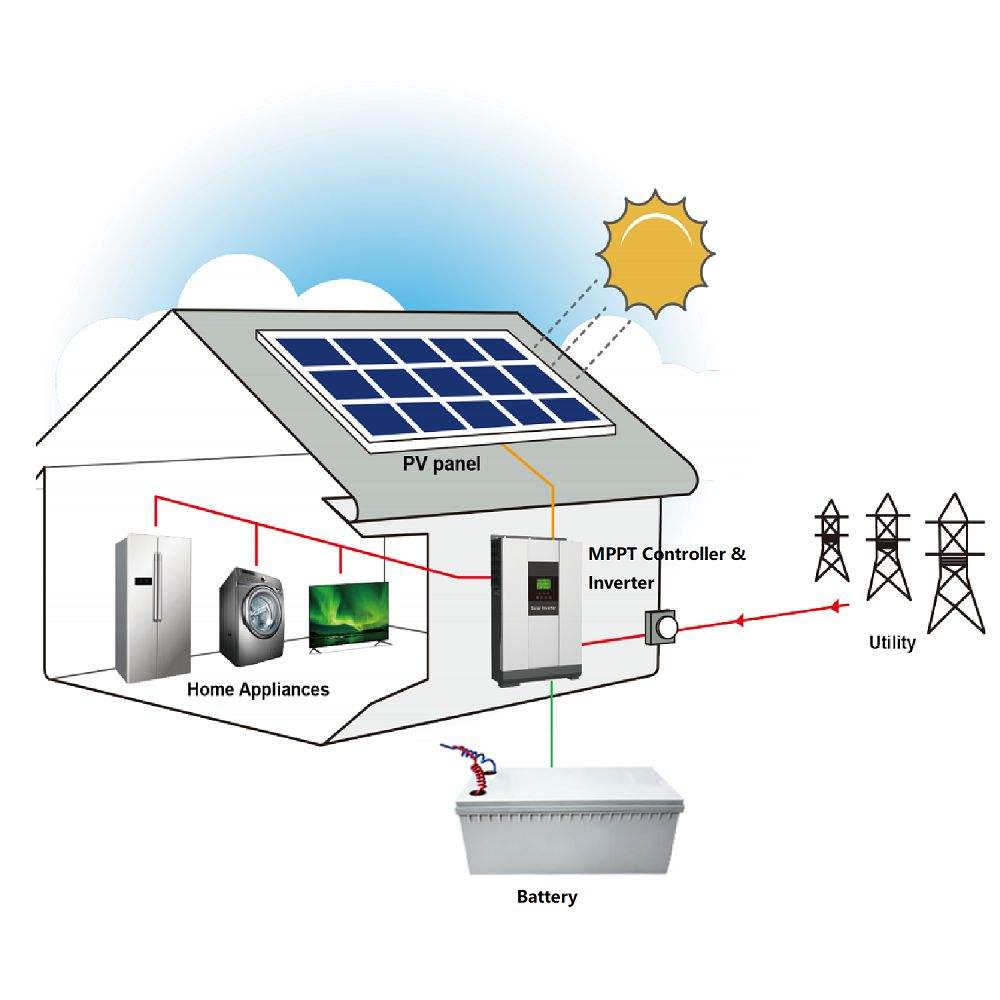 3kw off grid solar system kit price 5kw solar power system home 10kw solar energy system