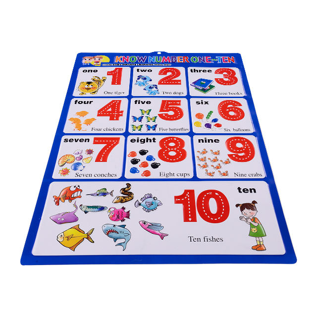 Educational poster for children learning numbers math 1-10