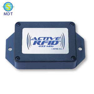 MDT Anti-diefstal Borstel 13.56mhz PVC Rfid Blocking Card