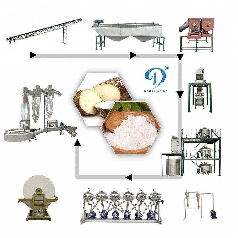 30t/day cassava &corn & potato starch making machine_cassava flour production