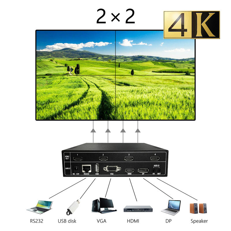 4k TV video wall controller 4TV 1X2 1X3 1X4 2x2 4k videowall processor controller