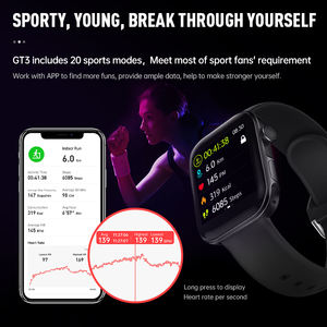 ODM customize 2021 amazon best phone smartwatch body temperature heart rate monitoring answer call smart watch with China patent