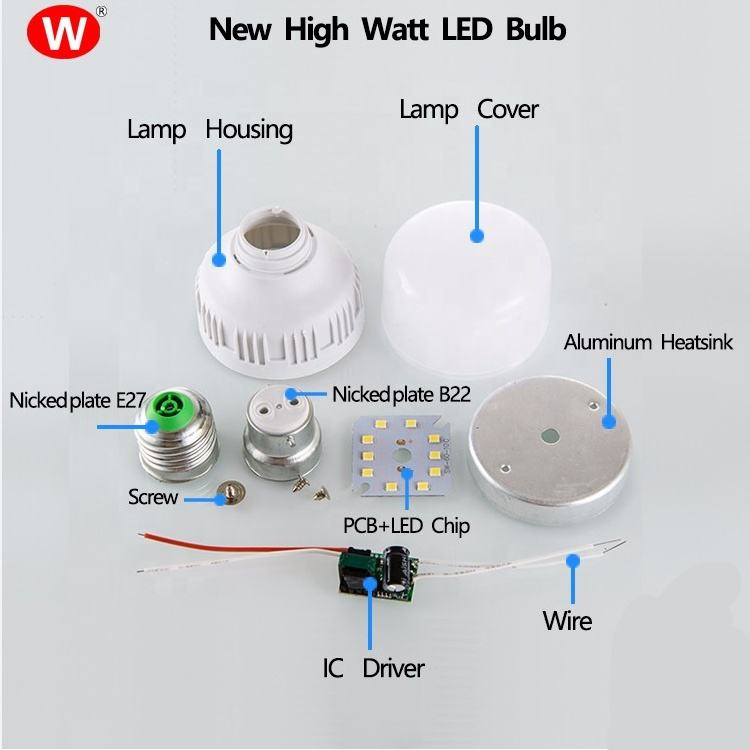 economic e27 5w 9w 13w 18w 28w 38W raw material hotsell production line led light bulb new high watt bulb