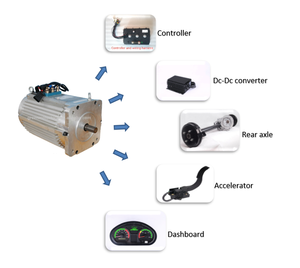 3kw High Speed EV AC Fahren Motor, Controller conversion kit