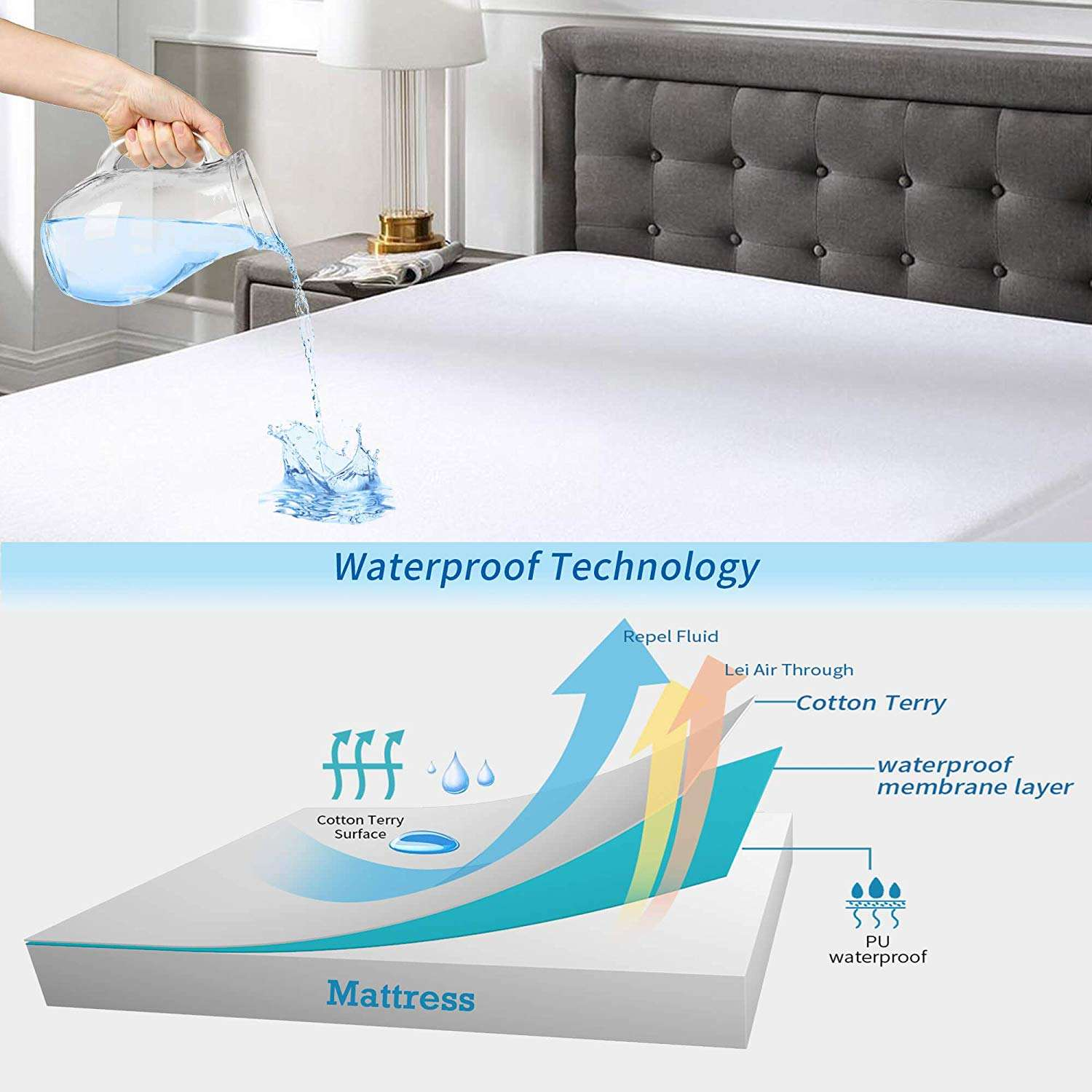 Bedding Waterproof Mattress Protector 170 Gsm Quilted Fitted 30cm Deep Superking Bed Home Furniture Diy Gel Lib Com