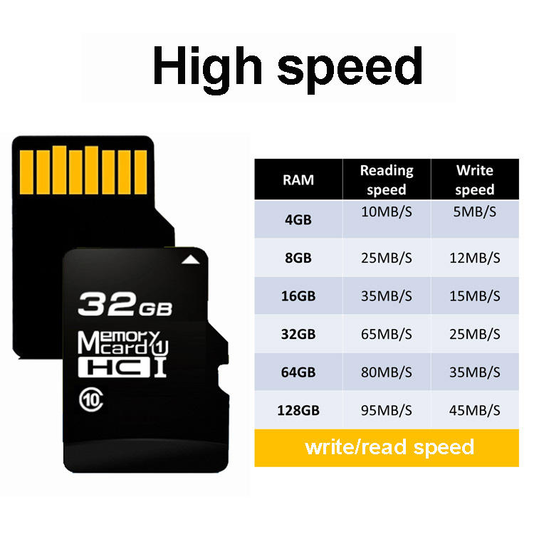 100% Real Capacity Memory Card 8GB 16GB 32GB 64GB 128GB Micro TF SD Card C10 High Speed SD Cards with free Adapter