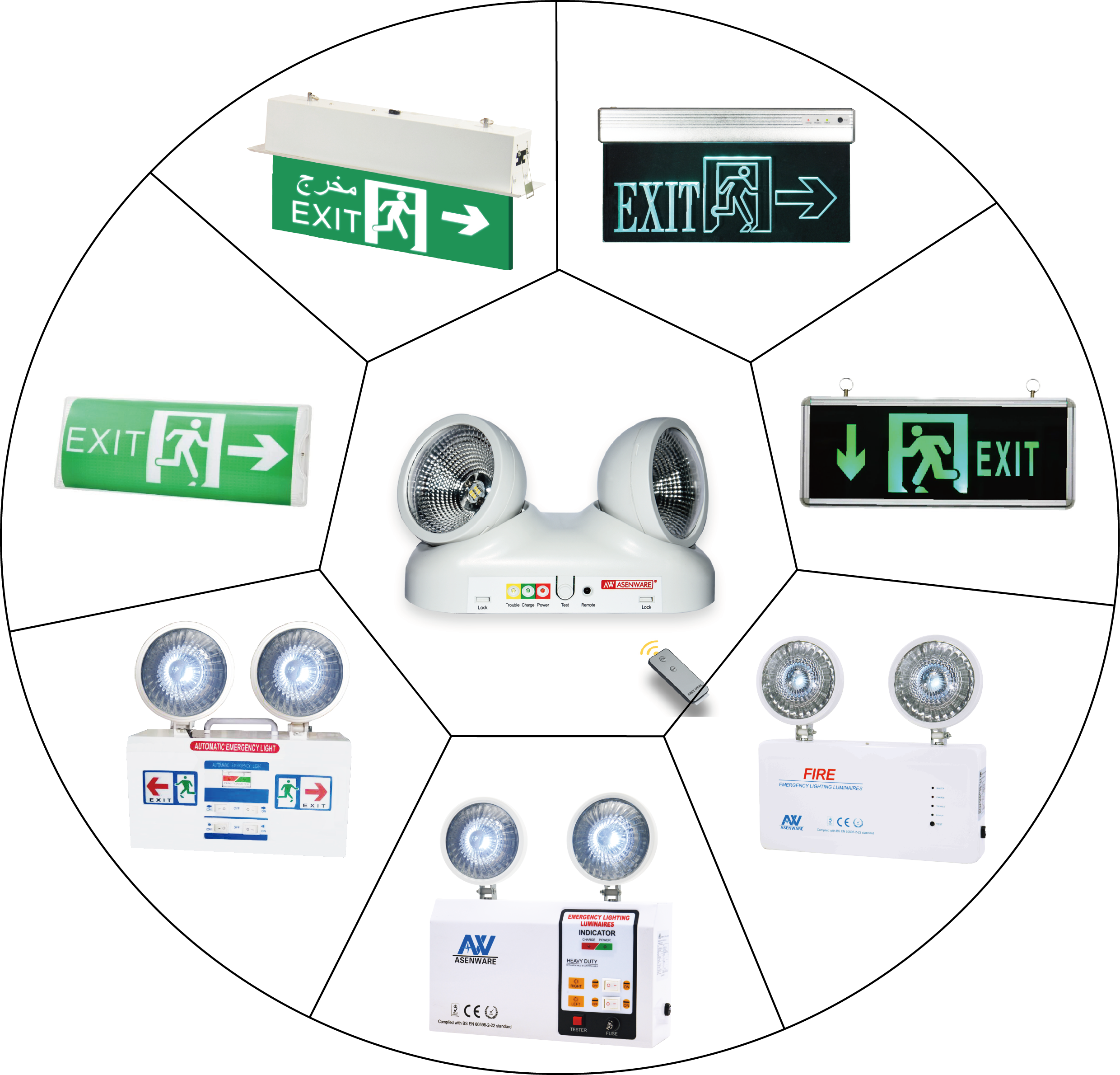 2020 New Guta Fire Conventional Emergency lighting series Asenware emergency lights series