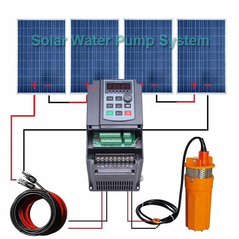 Off Grid Auto Direct Solar Power MPPT Water Pump Inverter System For Submersible Pump Auto Solar Agriculture Irrigation System