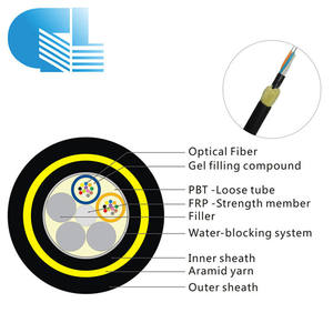 Manufacturers supply fiber optic cable duct optical fiber 6 cable 48 core adss fiber