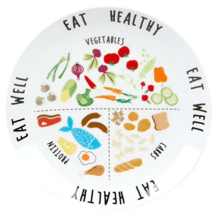 100%Melamine Vegan Portion Healthy Eating Meal Plate for Food Ideas