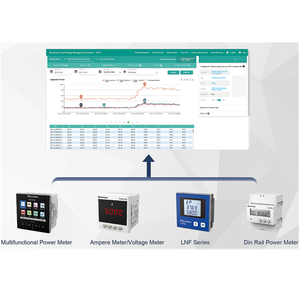 Smart building power real time measurement monitoring analysis energy optimizing management system