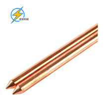 Copper bonded grounding rod price