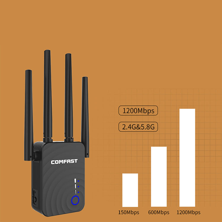 Signal Extender Repeater 2020 Hot Sale Wireless Wifi Repeater 1200Mbps Wifi Amplifier Network Range Extender