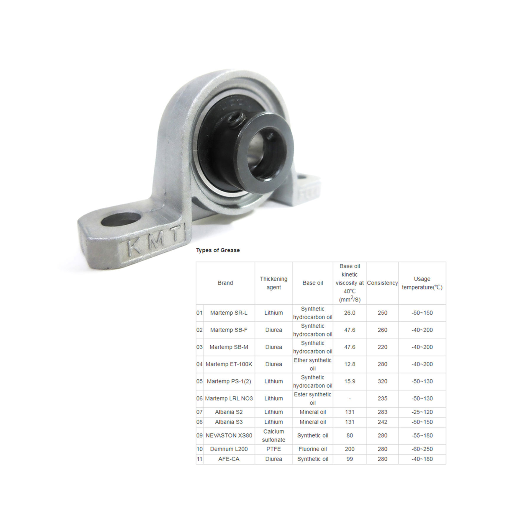 Japanese small pillow block bearing sizes with high precision and accuracy
