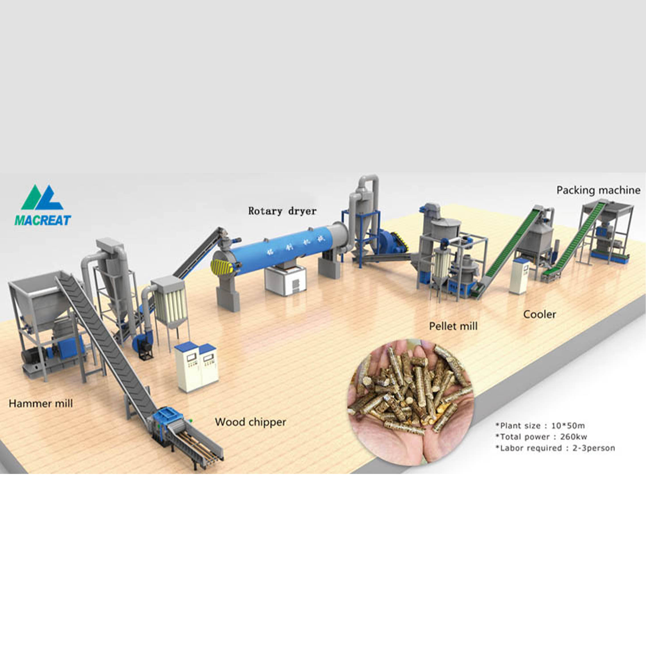 MACREAT Biomass energy With CE 5-6 T/H complete biomass wood pellet production line wood pellet mill
