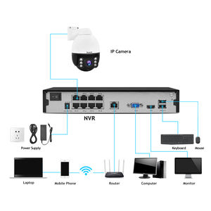 Full HD Camera POE PTZ Day And Night Vision CCTV 8 Channel IR Security System With Audio