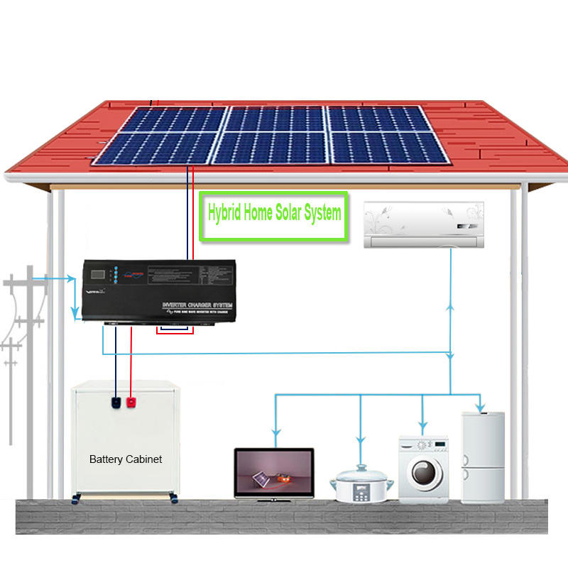 Vmaxpower 10kw Off Grid Hybrid Solar System Home 10kva Alternative Energy Generators For Home Solar Energy Systems