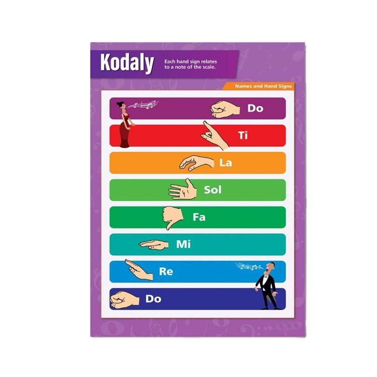 Hot Coated Paper Children's Education Poster Design Printing