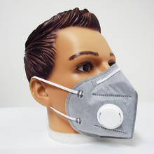 Factory KN95 Mask with filter 5 layers KN 95 Mask In Stock