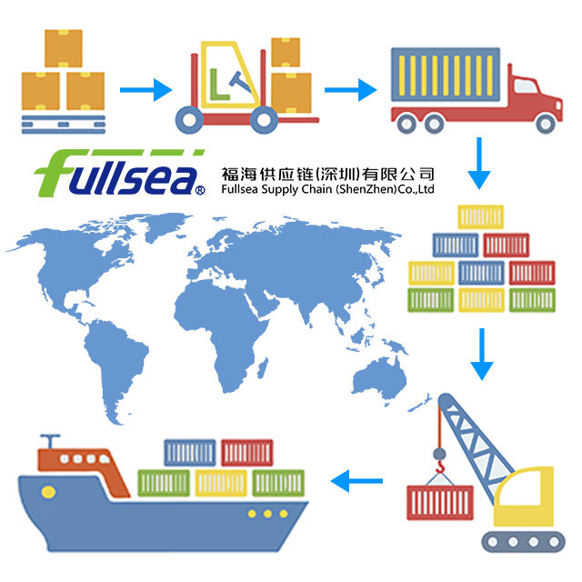 China top 10 freight forwarder with competitive shipping international rates sea freight China to Izmir, Turkey