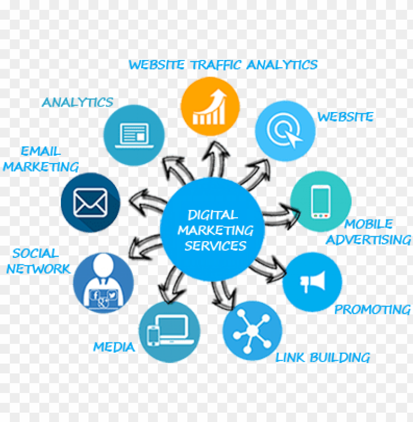 SEO and Digital Marketing SEO Website Promoting Services From China