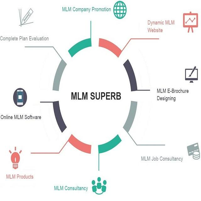 mlm software code java