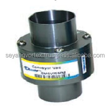 Vortex воздуха конвейер переменного тока (алюминий)