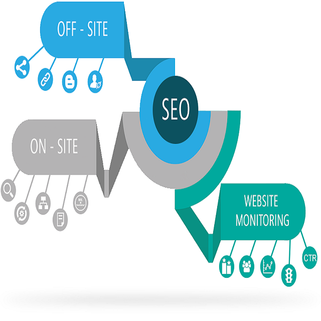 Search Engine Optimization SEO Services from India