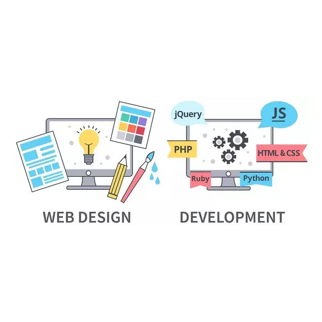 Professional Outsource OpenCart Website Development Services In India