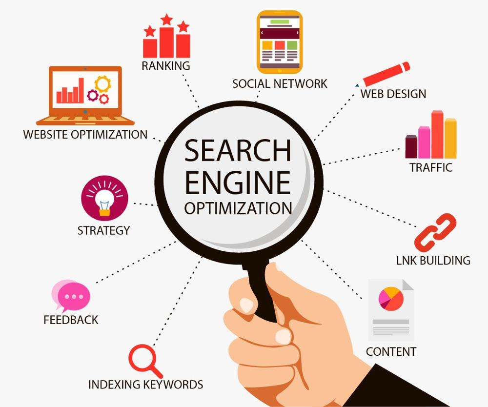 Search Engine Optimization in India