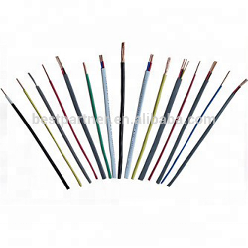 Electrical Wiring and Cable Single Core Copper Conductor by Taiwan Manufacturer