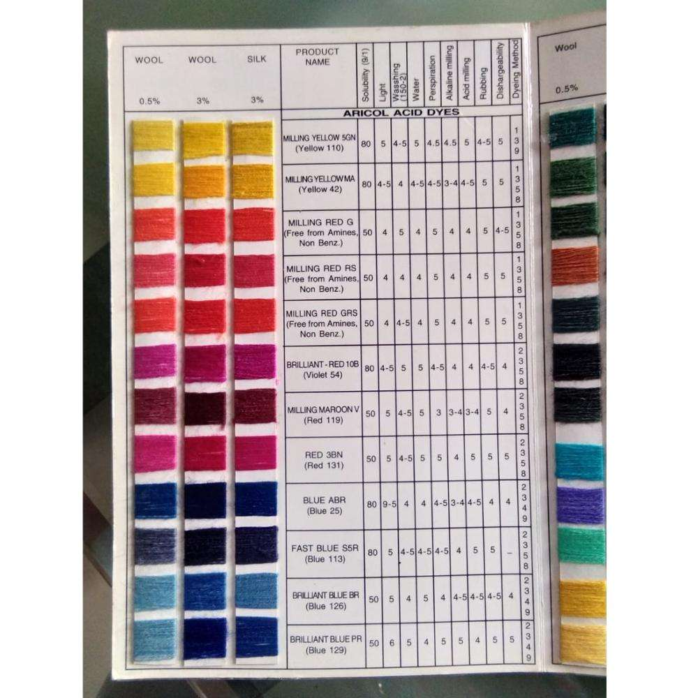 Acid Dyes for Textile and Leather with All Colors available
