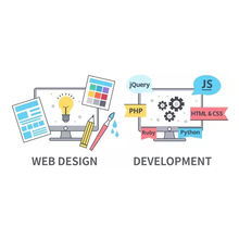 Highly Knowledgeable  And Fully Customized  Website Design Services In United Kingdom.