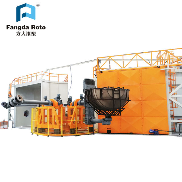 Fangda Roto Rotomolding Rotational Molding Machine In China