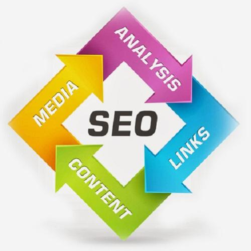 SEO service Australia - Search Engine Optimization UK