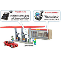 Self-service solutions for petrol stations