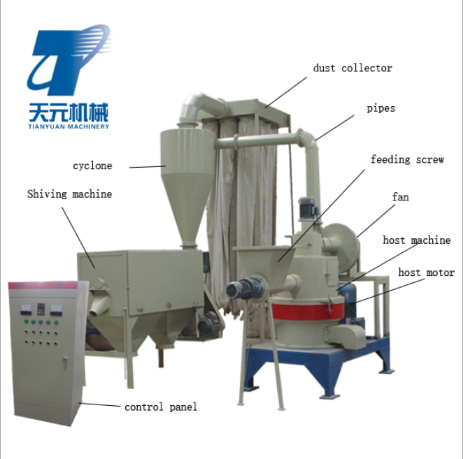 wood powder grinding machine to make 10-325 mesh wood powder