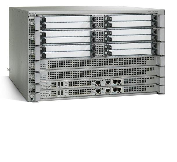 Router Layanan Agregasi Seri ASR 1000 Cisco ASR1006-X
