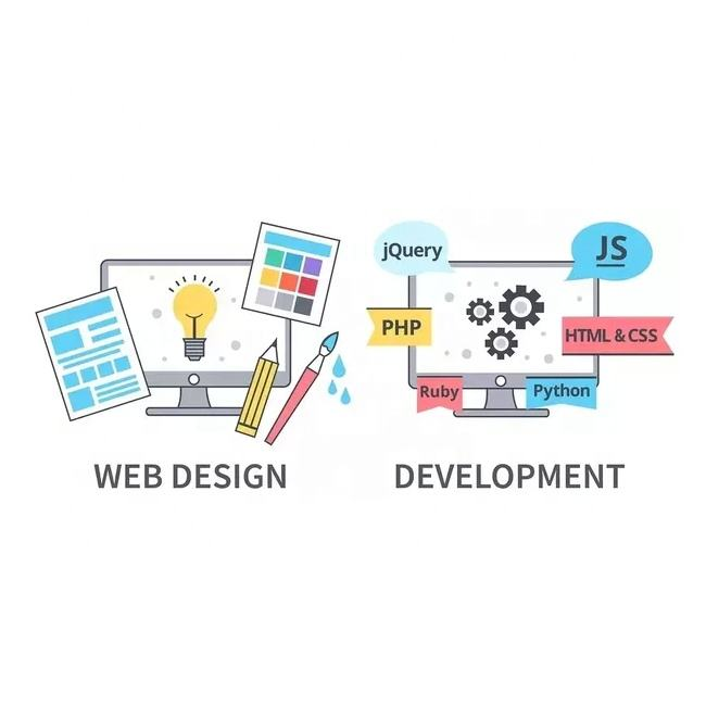 Quality Responsive Website Design By Expert Web Developer