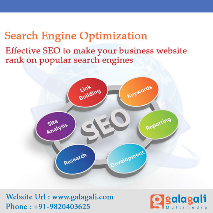 Google Search Engine Optimization for Wordpress Web Design and Development