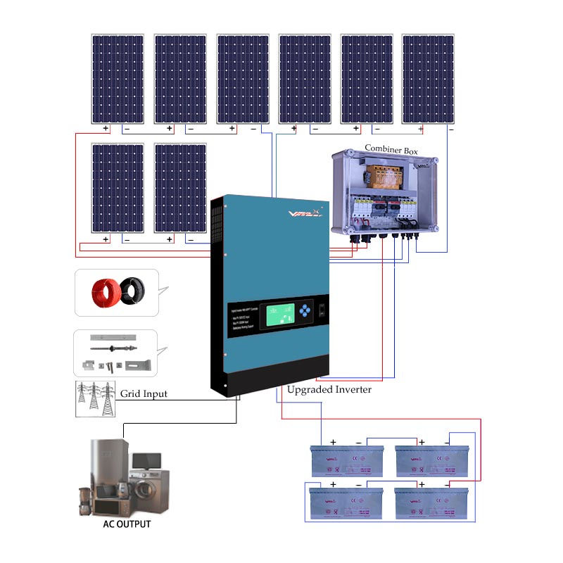 Residential 3KW 24V Off Grid Hybrid Home Power Inverter With 80A Solar MPPT Charger Controller For Home Solar Power System