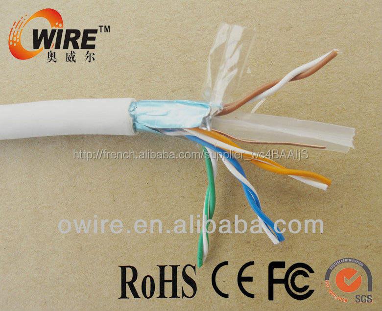23awg nue conducteur en cuivre blindé cat6a câble
