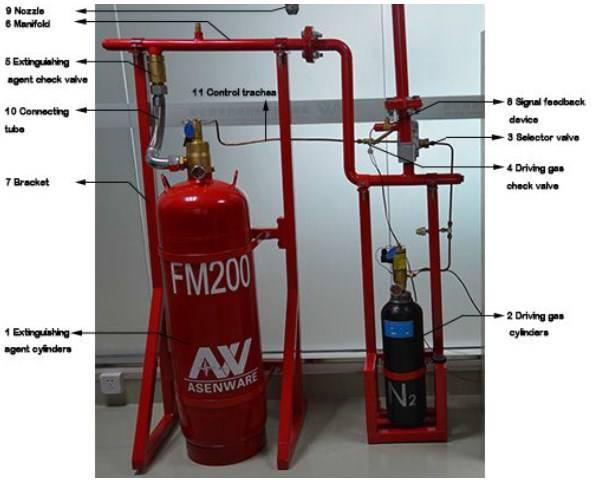 FM200 система противопожарного оборудования