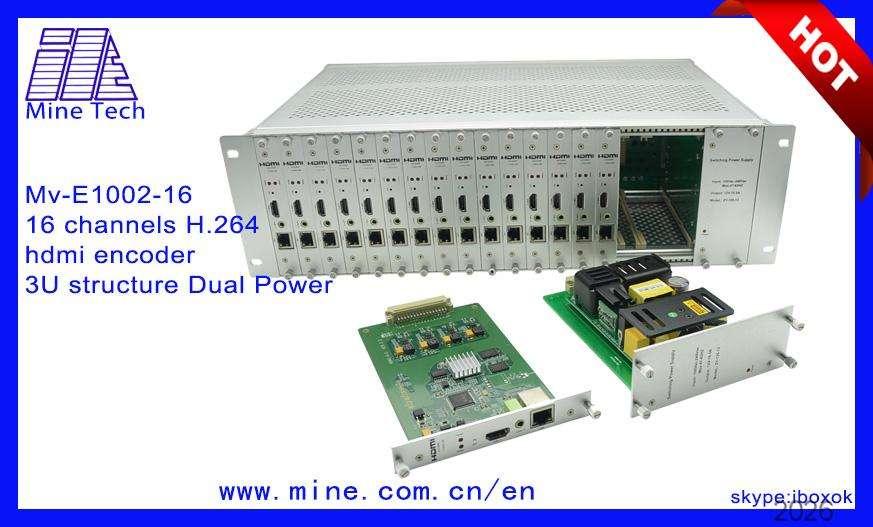 ビデオ監視サーバのビデオストリーミングビデオエンコード形式h264コーデックip監視カメラ