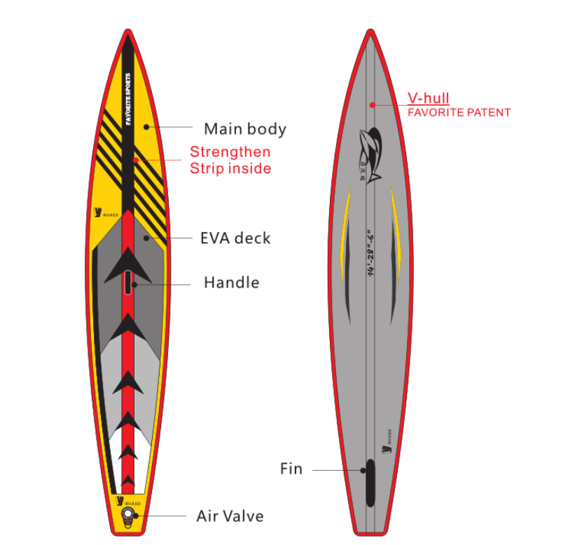 PREFERITO Gonfiabile Gara Paddle Board Con Rimovibile Pinne Race Sup Bordo Isup
