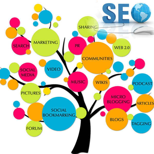 Веб-Дизайна <span class=keywords><strong>Компании</strong></span> на Недвижимость с <span class=keywords><strong>SEO</strong></span> <span class=keywords><strong>Услуг</strong></span>и по лучшей цене
